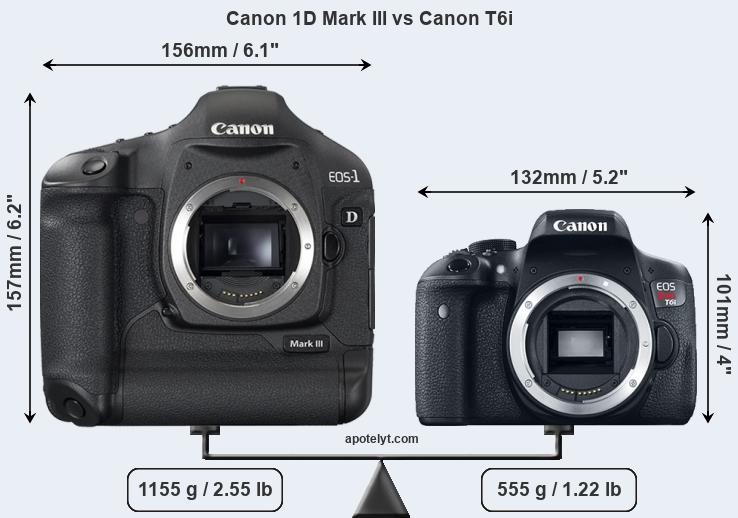 Compare Canon 1D Mark III and Canon T6i