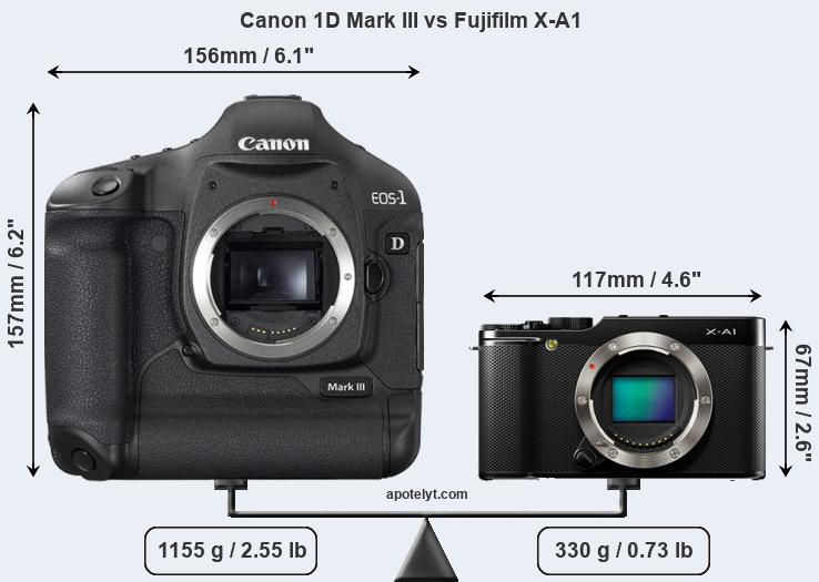 Compare Canon 1D Mark III vs Fujifilm X-A1