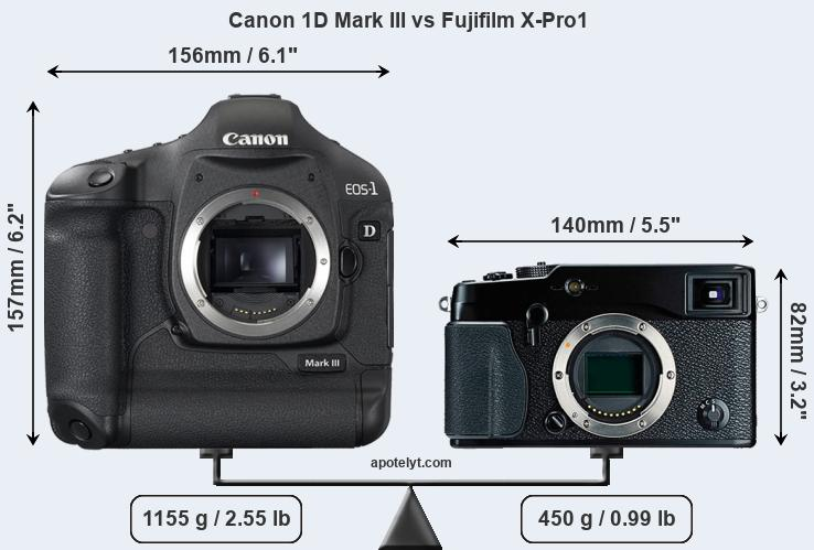 Compare Canon 1D Mark III vs Fujifilm X-Pro1