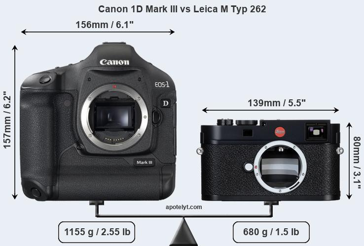 Size Canon 1D Mark III vs Leica M Typ 262