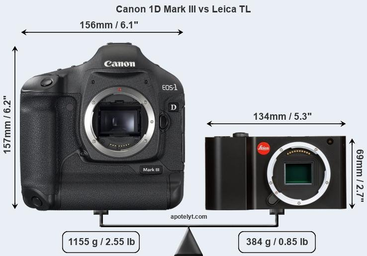 Size Canon 1D Mark III vs Leica TL