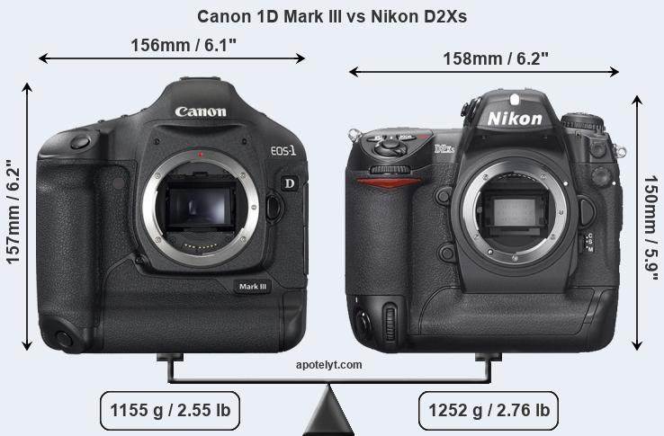 Compare Canon 1D Mark III and Nikon D2Xs