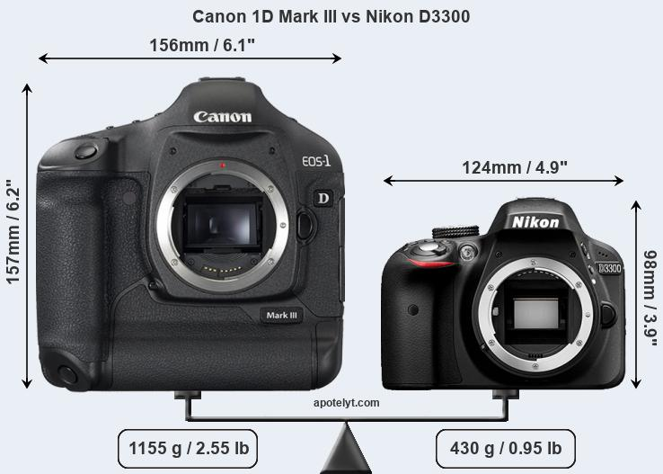 Size Canon 1D Mark III vs Nikon D3300