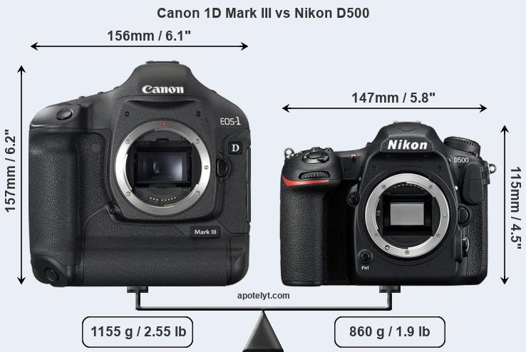 Size Canon 1D Mark III vs Nikon D500