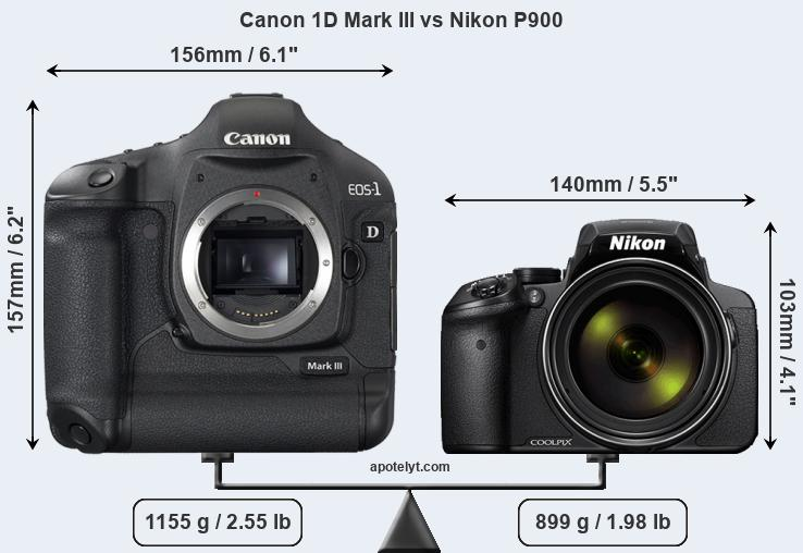 Size Canon 1D Mark III vs Nikon P900