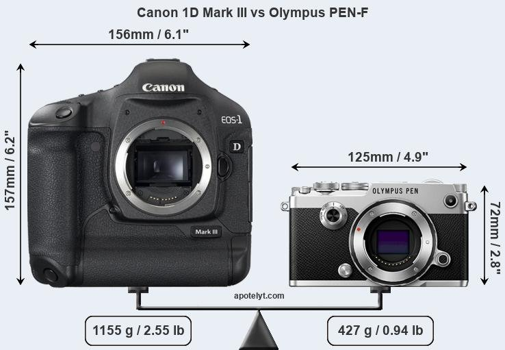 Compare Canon 1D Mark III and Olympus PEN-F