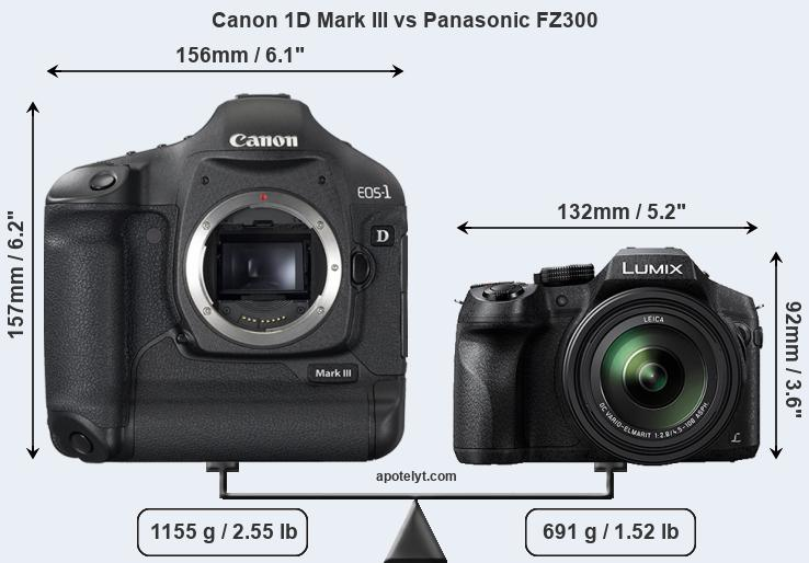 Size Canon 1D Mark III vs Panasonic FZ300