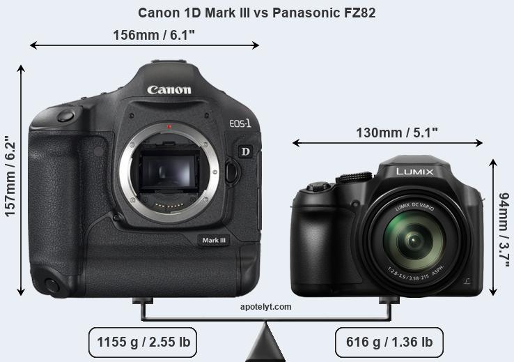 Size Canon 1D Mark III vs Panasonic FZ82