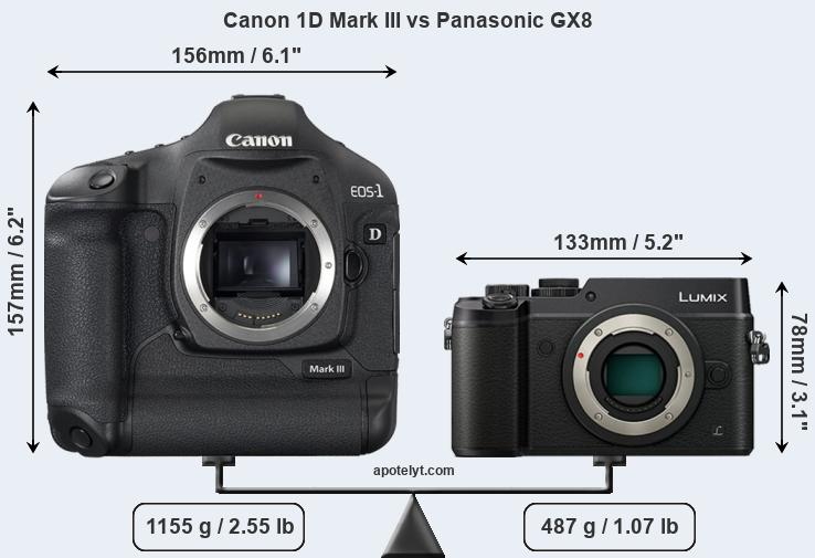 Size Canon 1D Mark III vs Panasonic GX8