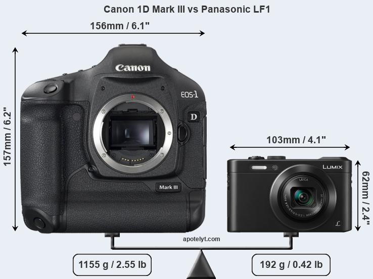 Size Canon 1D Mark III vs Panasonic LF1
