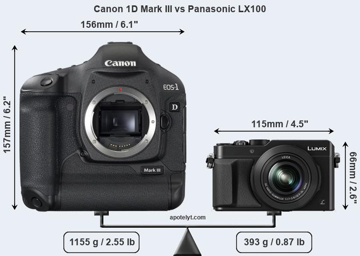 Size Canon 1D Mark III vs Panasonic LX100