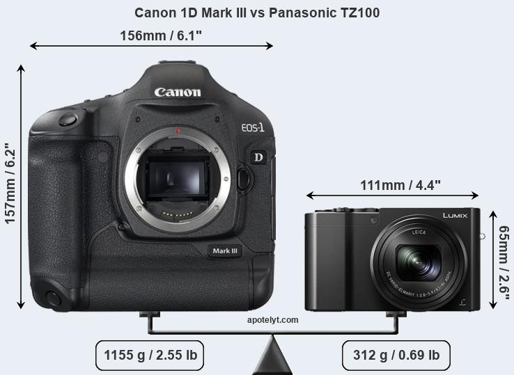 Compare Canon 1D Mark III and Panasonic TZ100