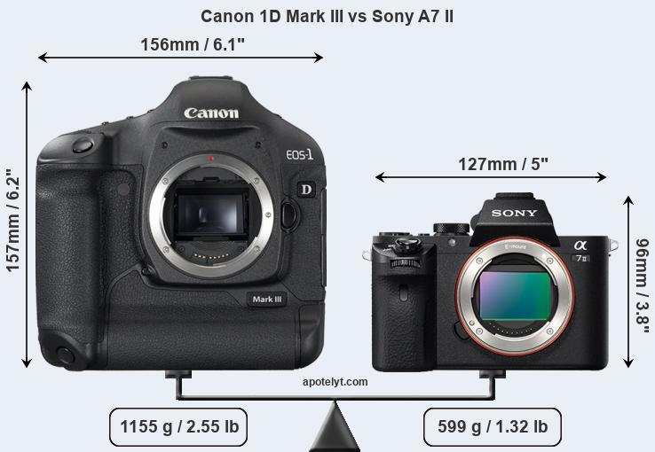 Compare Canon 1D Mark III and Sony A7 II
