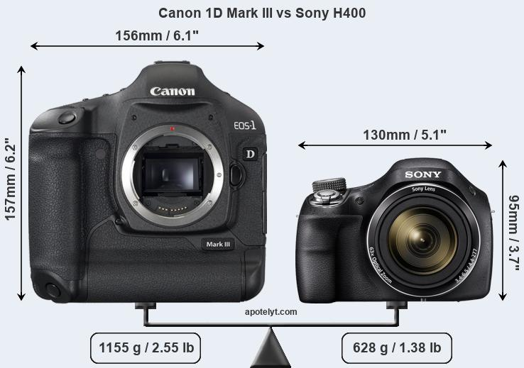 Size Canon 1D Mark III vs Sony H400