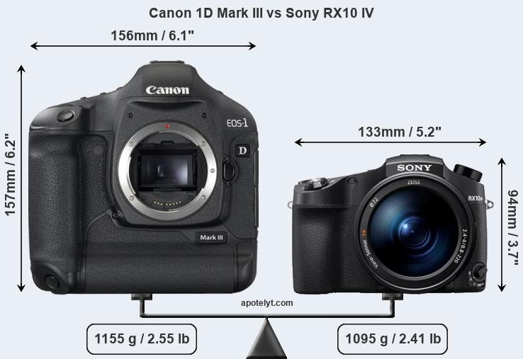 Compare Canon 1D Mark III and Sony RX10 IV