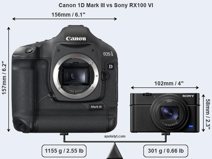 Size Canon 1D Mark III vs Sony RX100 VI