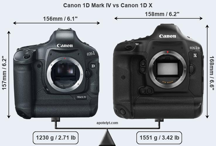 Compare Canon 1D Mark IV and Canon 1D X