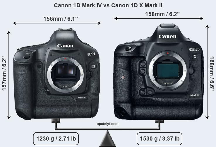 Compare Canon 1D Mark IV and Canon 1D X Mark II