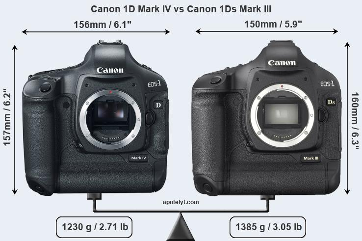 Compare Canon 1D Mark IV vs Canon 1Ds Mark III