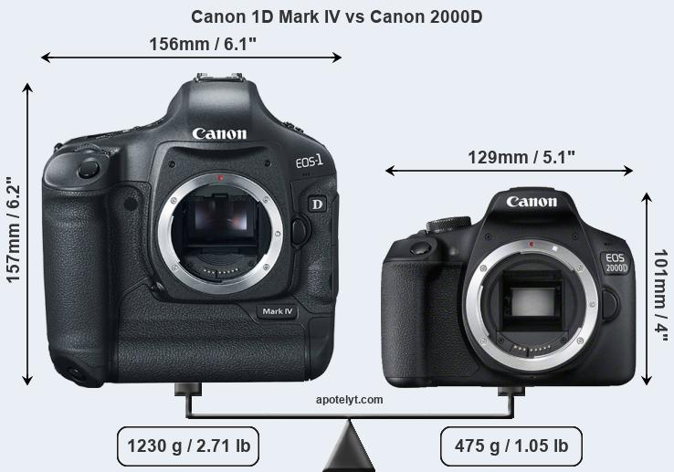 Compare Canon 1D Mark IV vs Canon 2000D