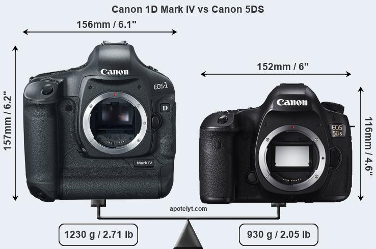 Compare Canon 1D Mark IV and Canon 5DS