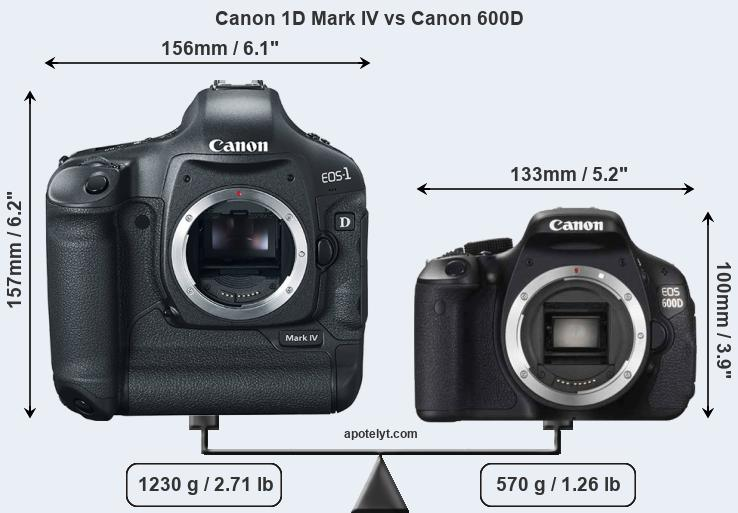 Compare Canon 1D Mark IV and Canon 600D