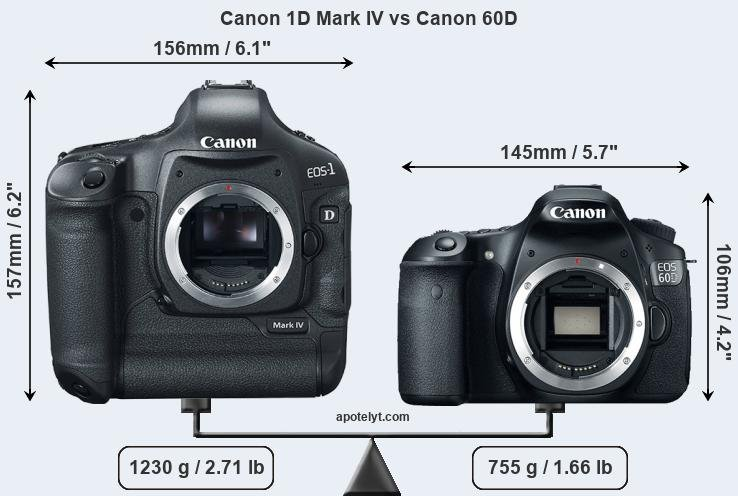Compare Canon 1D Mark IV vs Canon 60D