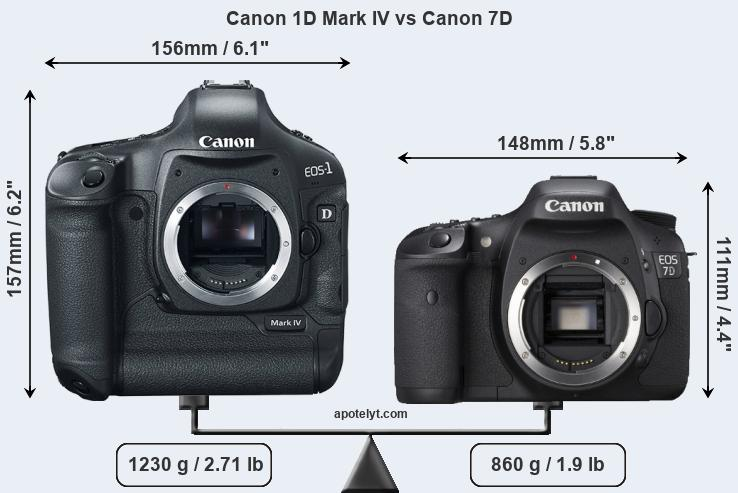 Compare Canon 1D Mark IV and Canon 7D