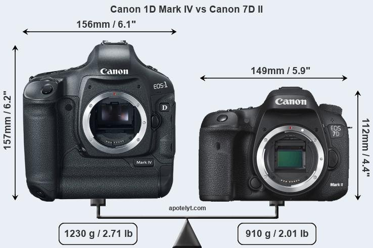 Compare Canon 1D Mark IV and Canon 7D II