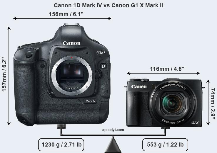 Size Canon 1D Mark IV vs Canon G1 X Mark II