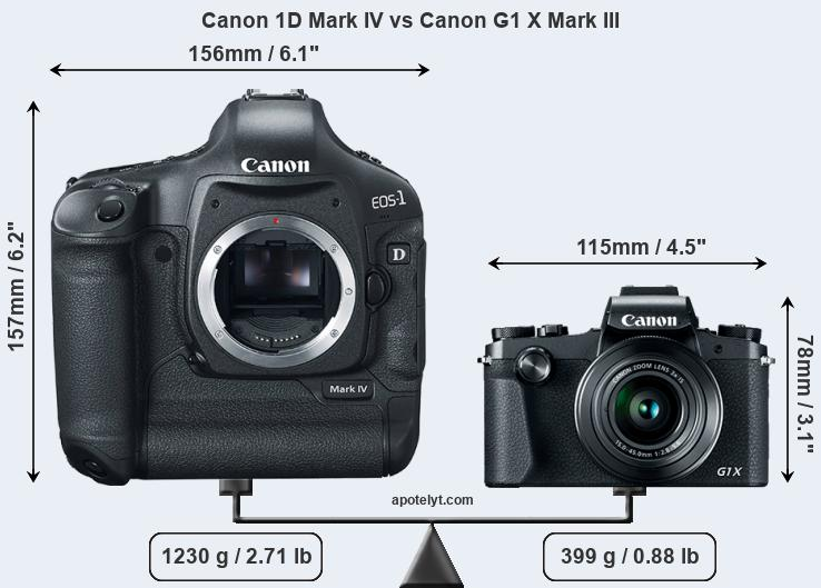 Size Canon 1D Mark IV vs Canon G1 X Mark III