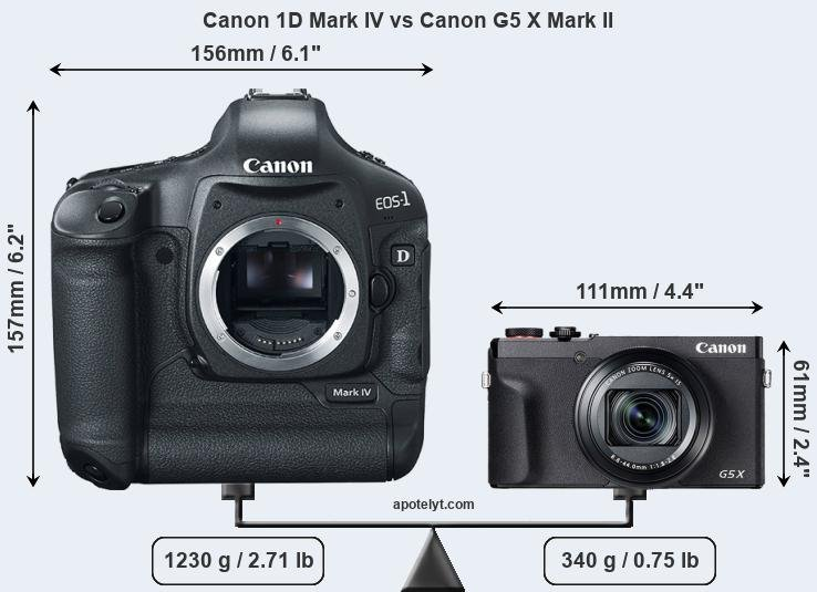 Size Canon 1D Mark IV vs Canon G5 X Mark II
