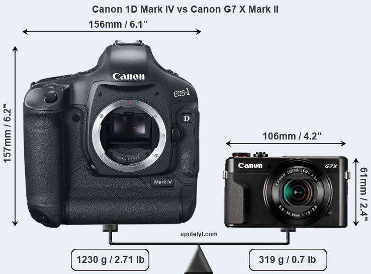 Size Canon 1D Mark IV vs Canon G7 X Mark II