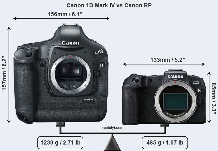 Compare Canon 1D Mark IV and Canon RP