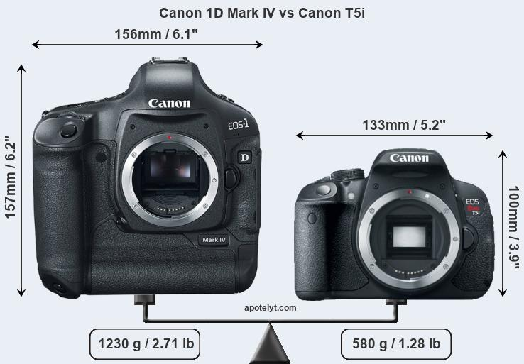 Compare Canon 1D Mark IV and Canon T5i