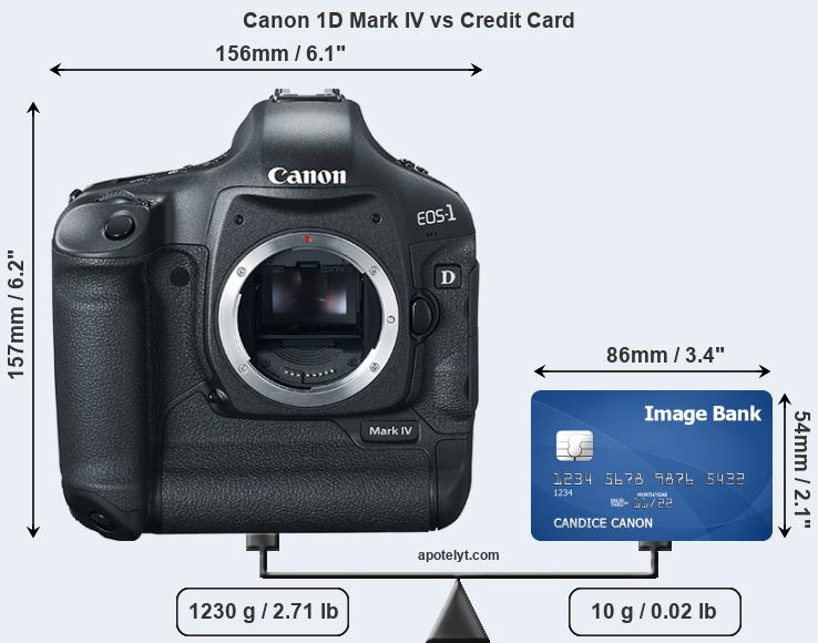 Canon 1D Mark IV vs credit card front