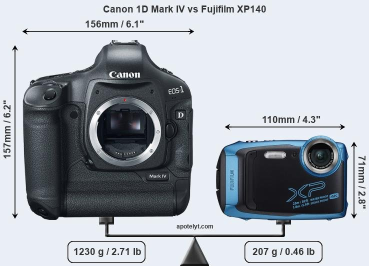 Size Canon 1D Mark IV vs Fujifilm XP140