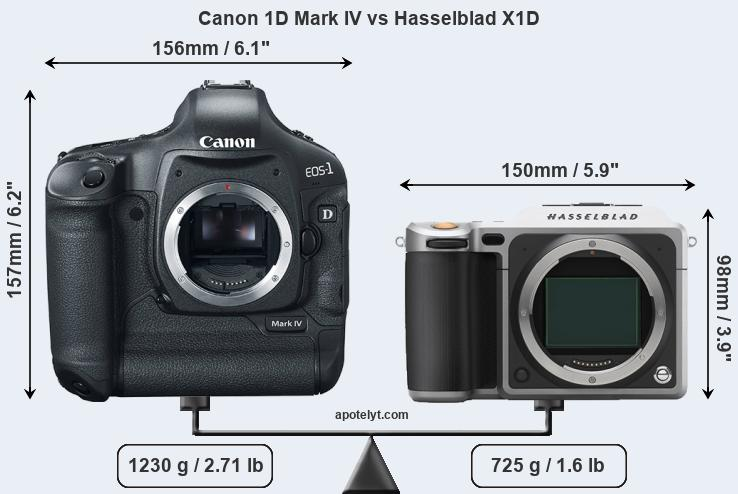 Size Canon 1D Mark IV vs Hasselblad X1D