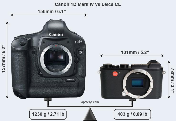 Compare Canon 1D Mark IV and Leica CL