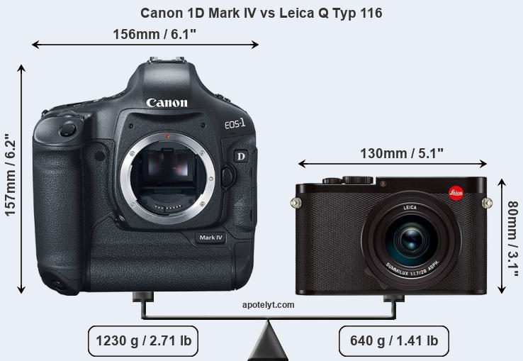 Compare Canon 1D Mark IV and Leica Q Typ 116