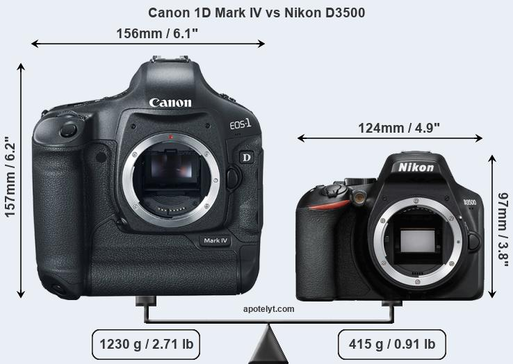 Size Canon 1D Mark IV vs Nikon D3500