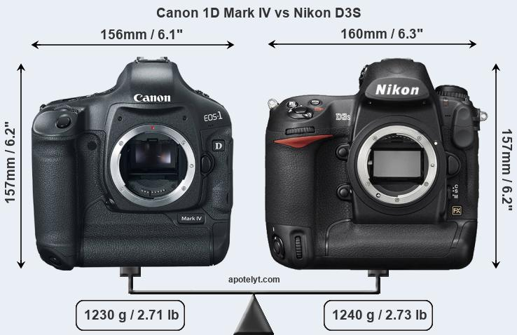 Compare Canon 1D Mark IV and Nikon D3S
