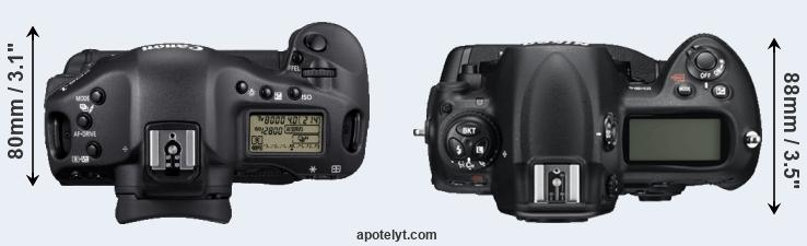 1D Mark IV versus D3S top view