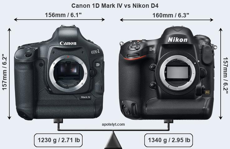 Canon 1D Mark IV vs Nikon D4 front