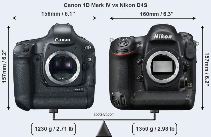 Compare Canon 1D Mark IV and Nikon D4S