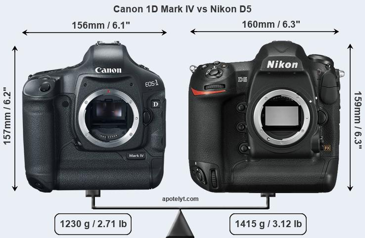 Compare Canon 1D Mark IV vs Nikon D5