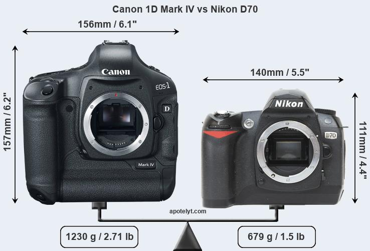 Compare Canon 1D Mark IV and Nikon D70
