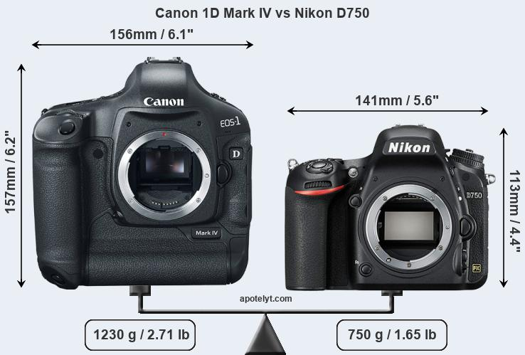 Size Canon 1D Mark IV vs Nikon D750