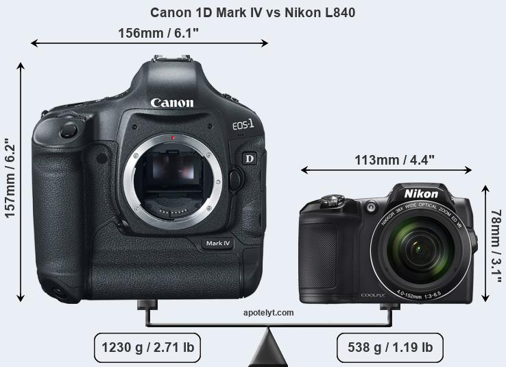 Size Canon 1D Mark IV vs Nikon L840