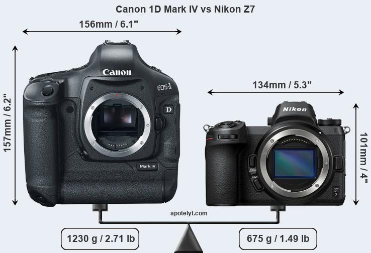 Compare Canon 1D Mark IV vs Nikon Z7